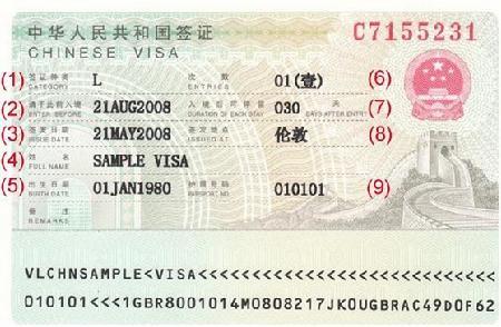 ویزای چین و نحوه خواندن آن در پاسپورت