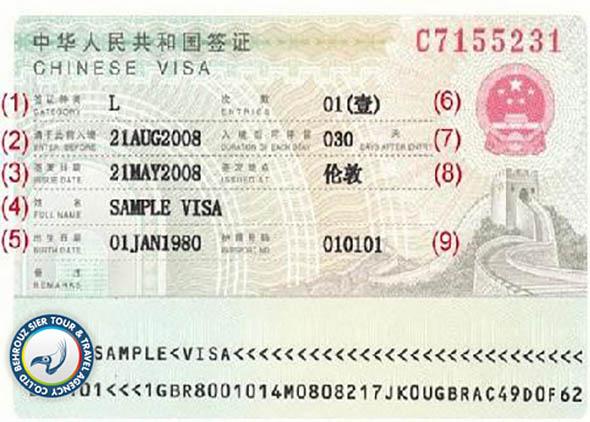 اطلاعات ویزای چین در پاسپورت